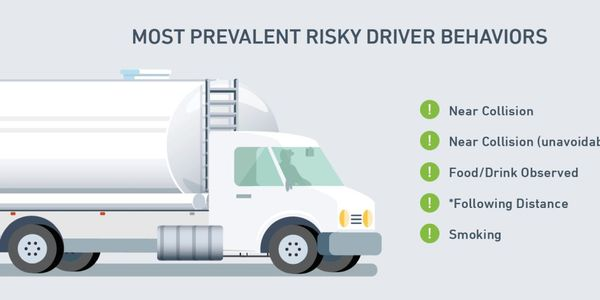 Near collisions were the top most risky behavior seen in Utility Fleets in 2019.