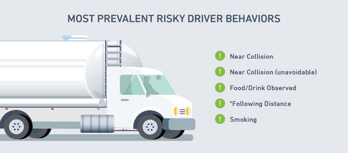 Analyzing Risky Behavior in Utility Fleets
