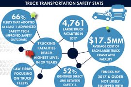 Safety First Program Helps Fleets Upgrade