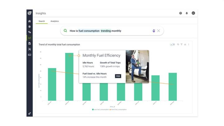 TN360 Insights uses natural language search functions providing users the ability to simply ask the system questions about their business efficiency. No need to spend time analyzing data – quickly turn data into decisions. - Image: Teletrac Navman