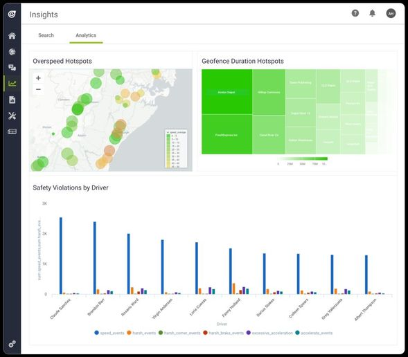 Using the power of AI, the customizable analytics dashboards in TN360 provide a quick hotspot snapshot of what matters most in real time, easily turning your data into impactful decisions. - Image: Teletrac Navman