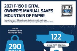 2021 Ford F-150 Owner's Manual Goes Digital