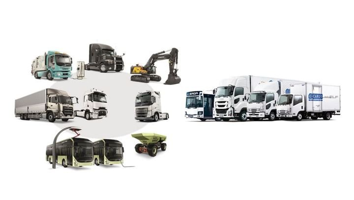 The two companies have signed an Alliance Framework Agreement for a minimum duration of 20 years. - Photo: Volvo Group