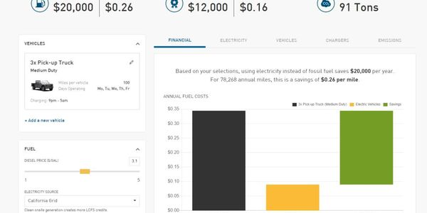 PG&E's new EV Fleet Savings Calculator, using calculations based on PG&E's new Business EV Rate,...