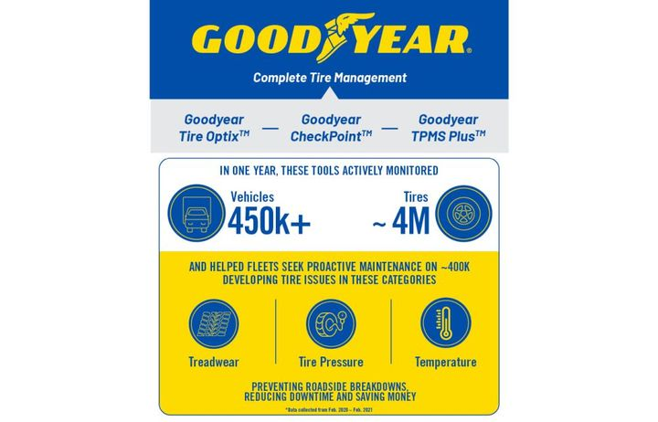 In one year Goodyear's completely tire management system have actively monitored more than 450,000 vehicles and nearly 4 million tires. - Photo: Goodyear