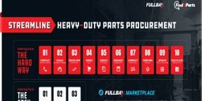 Fullbay Streamlines Heavy-Duty Parts Procurement