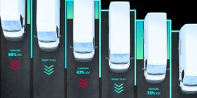 Amply Secures $13.2M for Commercial Fleet Charging Infrastructure