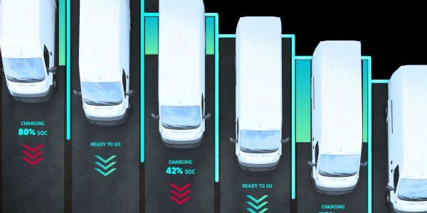 Amply的专有软件技术优化并汇总了车辆充电,以最大程度地减少