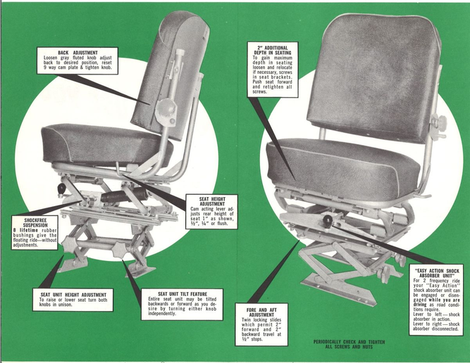 As the 20th century approached, Freedman began making seat cushions for horse-drawn buggies. Prior to the Great Depression, the Hyman Freedman Company patented several spring structures and other seating related technologies. 