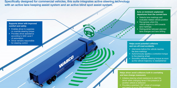 The integrated Active Lateral Safety technology suite is designed to help fleets reduce...