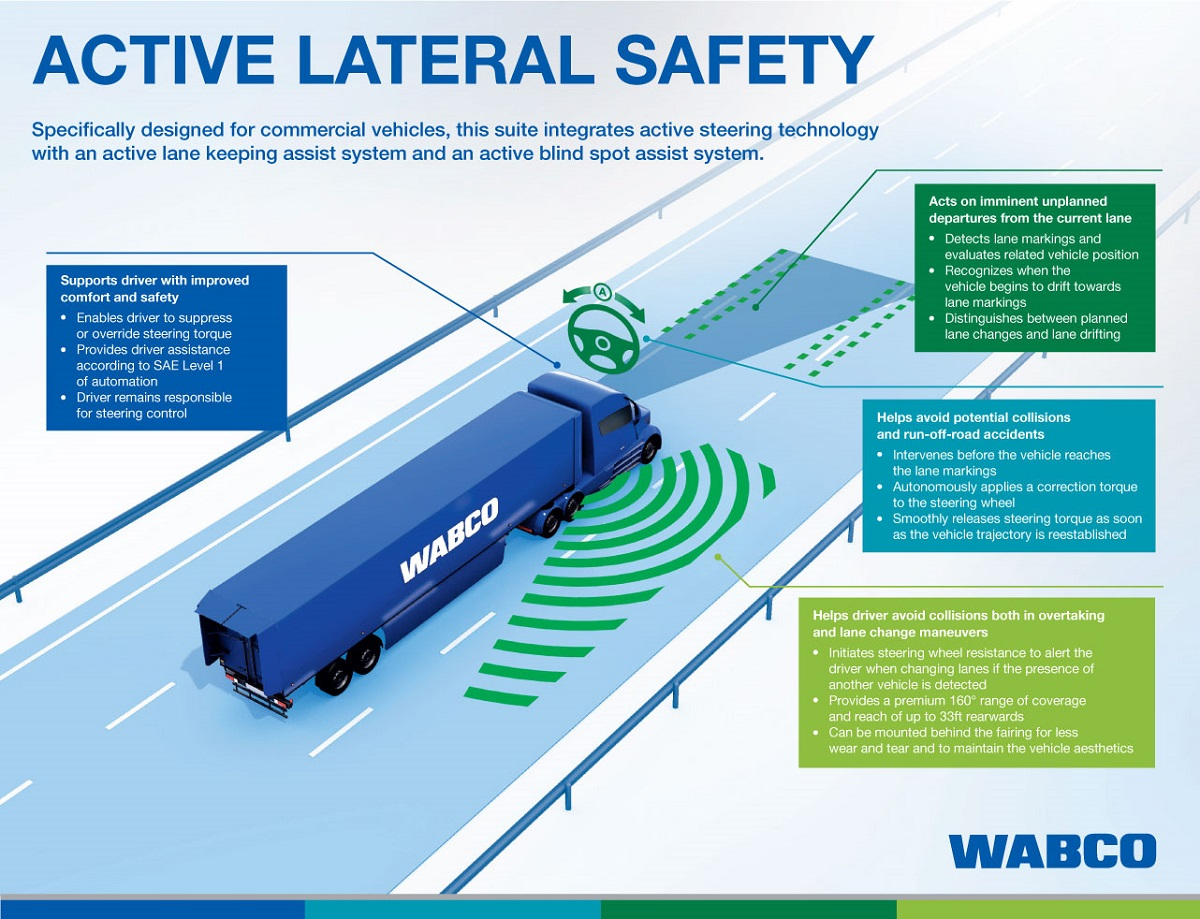 Wabco Boosts Truck Safety Tech