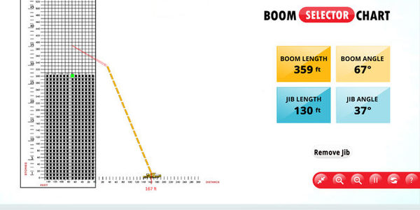 The Boom Length Selector app from Manitowoc allows users to determine the basic crane setup for...