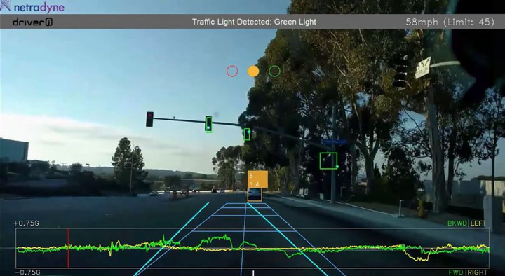 The Driveri portal provides high-level fleet metrics, including driver performance in real-time. Additionally, high-definition (HD) video provides a clear picture of everything that happened in an incident.  - Photo courtesy of Netradyne