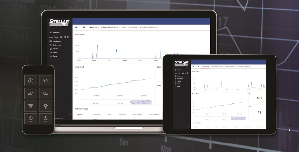 Stellar Introduces Telematics for Service Trucks