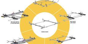 Ranger Design Redesigns Ladder Racks
