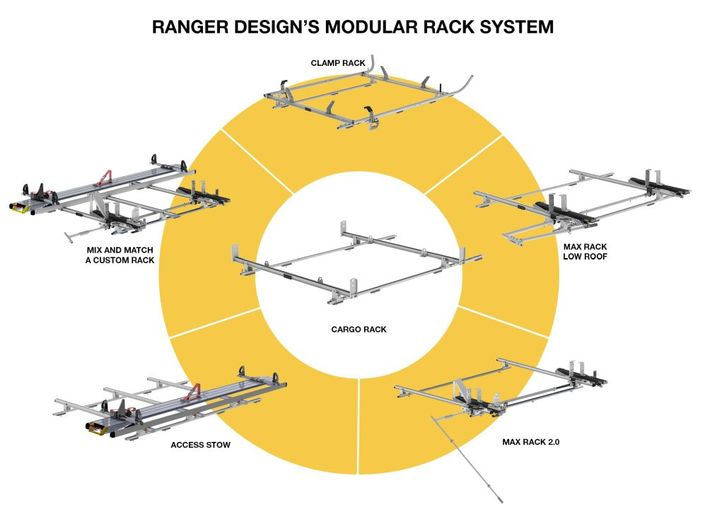 All ladder racks have a compatible modular design. One platform is used to build the entire line.  - Photo: Ranger Design