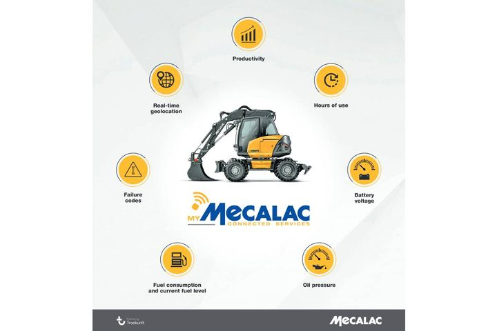 The company's telematics system, developed in partnership with Trackunit, is accessible through a web portal, mymecalac.com, and a mobile app, MyMecalac. - Photo: Mecalac
