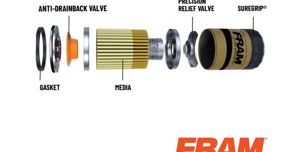Over 90% of FRAM Ultra Synthetic oil filters are developed, engineered, and made in the U.S.