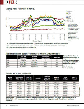 2018 Average Retail Fuel Prices