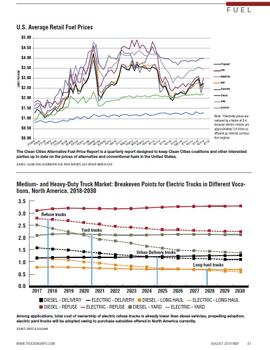 2019 Truck Fuel Statistics: Average Fuel Prices, Electric Trucks