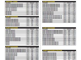 Used-Truck Prices September 2019