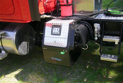 Top 10 Trends in Chassis-Mounted Auxiliary Equipment