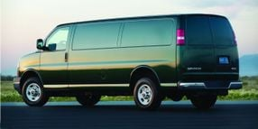 Selecting the Right Cargo Van for Your Fleet