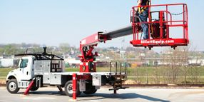Why Aerial Work Platform Inspections Matter
