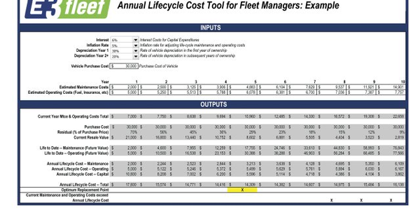 Lifecycle cost tools, such as the one illustrated here by E3 fleet, can help fleet managers...