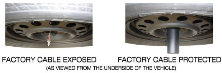 Spare Shield Helps Protect Spare Tires from Theft